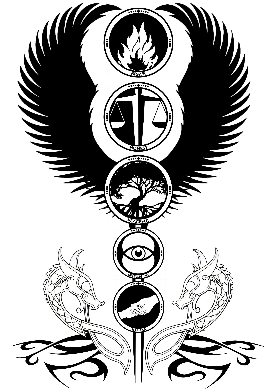divergent symbol tattoo - HD1920×2716