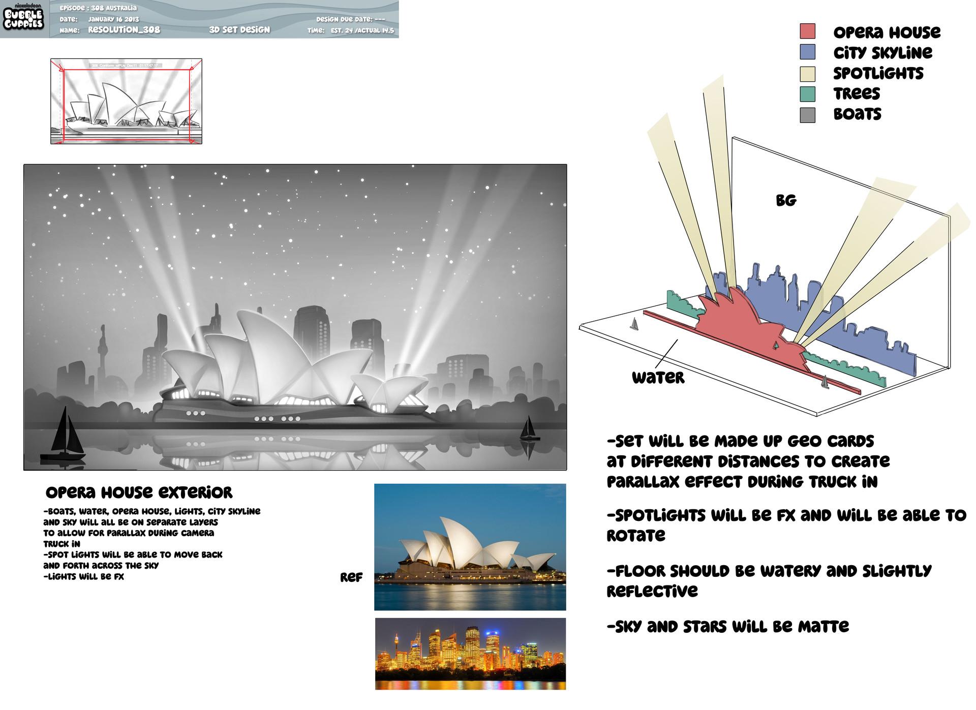 ArtStation - Various Set Designs for Bubble Guppies season 3 and 4 ...
