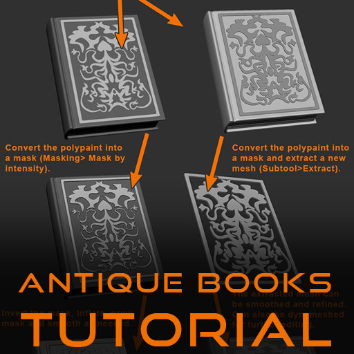 Antique Books Tutorial
