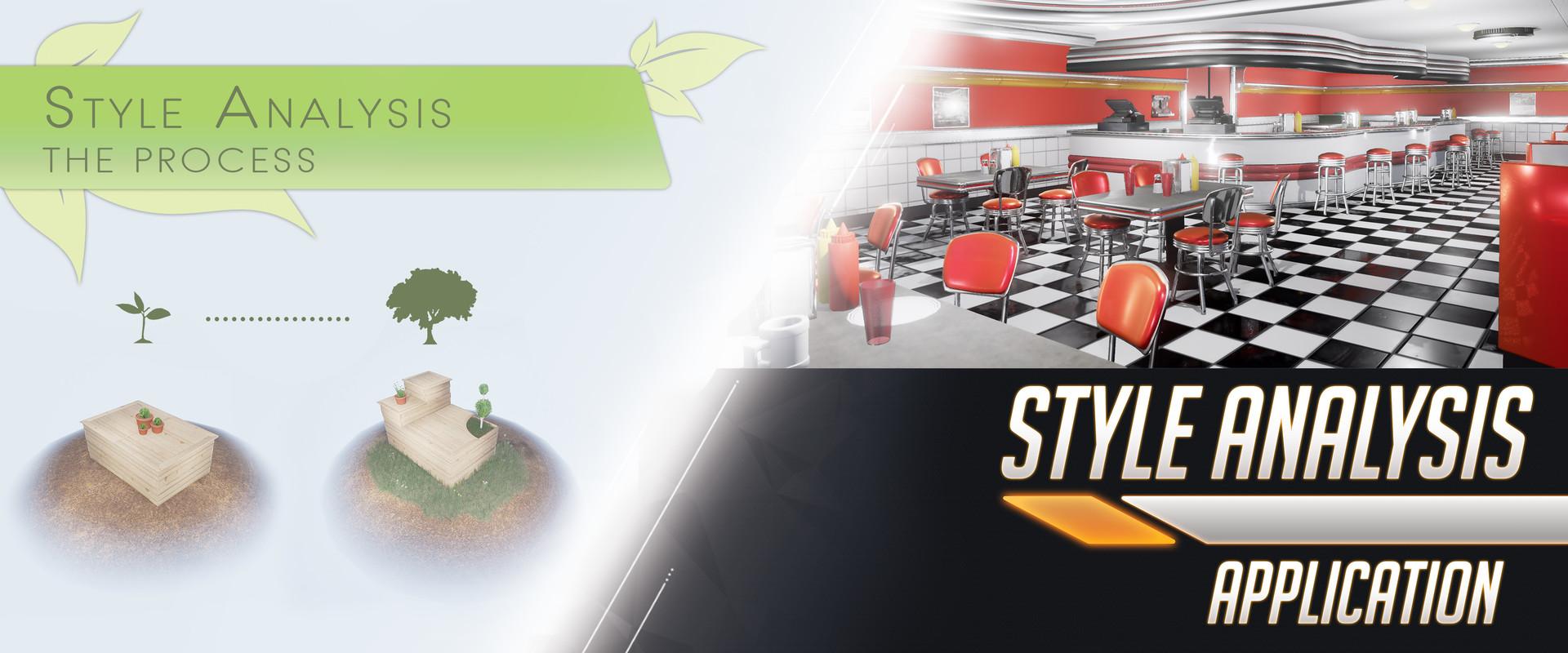 Style Analysis Environment (Capstone)