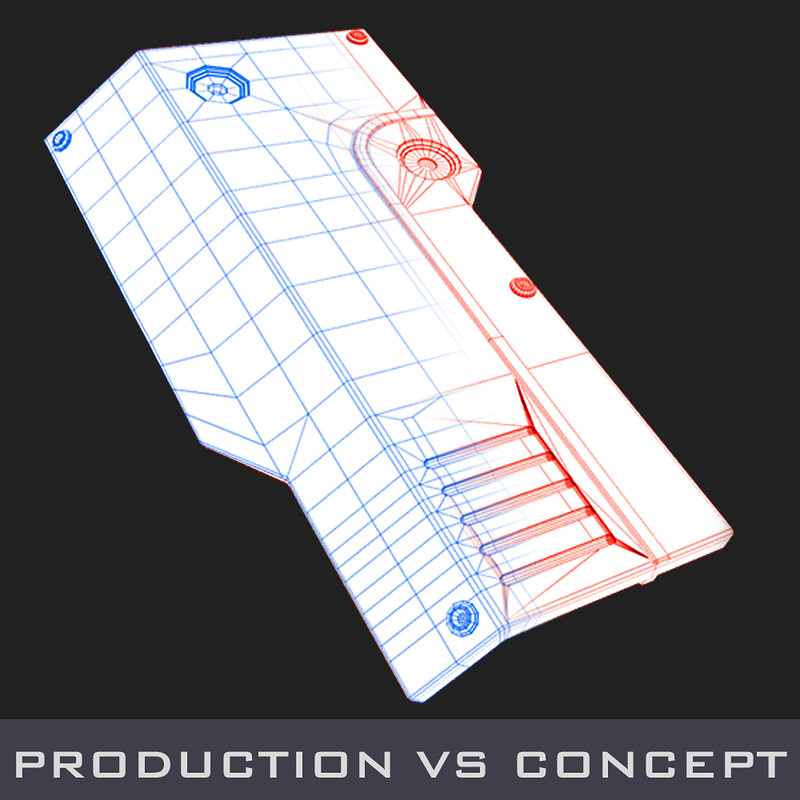 Production vs Concept