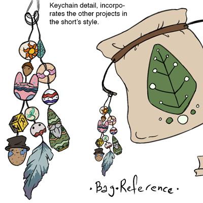 Amy seaman bag reference