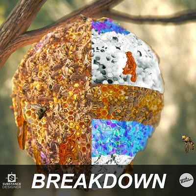 Bees Breakdown