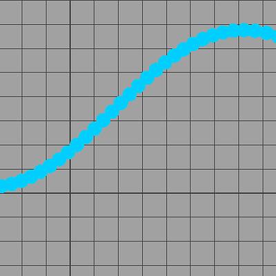 Raveen rajadorai bezier curves