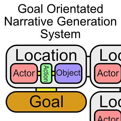Goal Oriented Narrative Generation AI