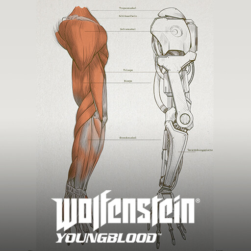 Wolfenstein Youngblood - Experiments