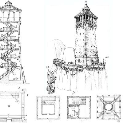 Elwira pawlikowska watchtower