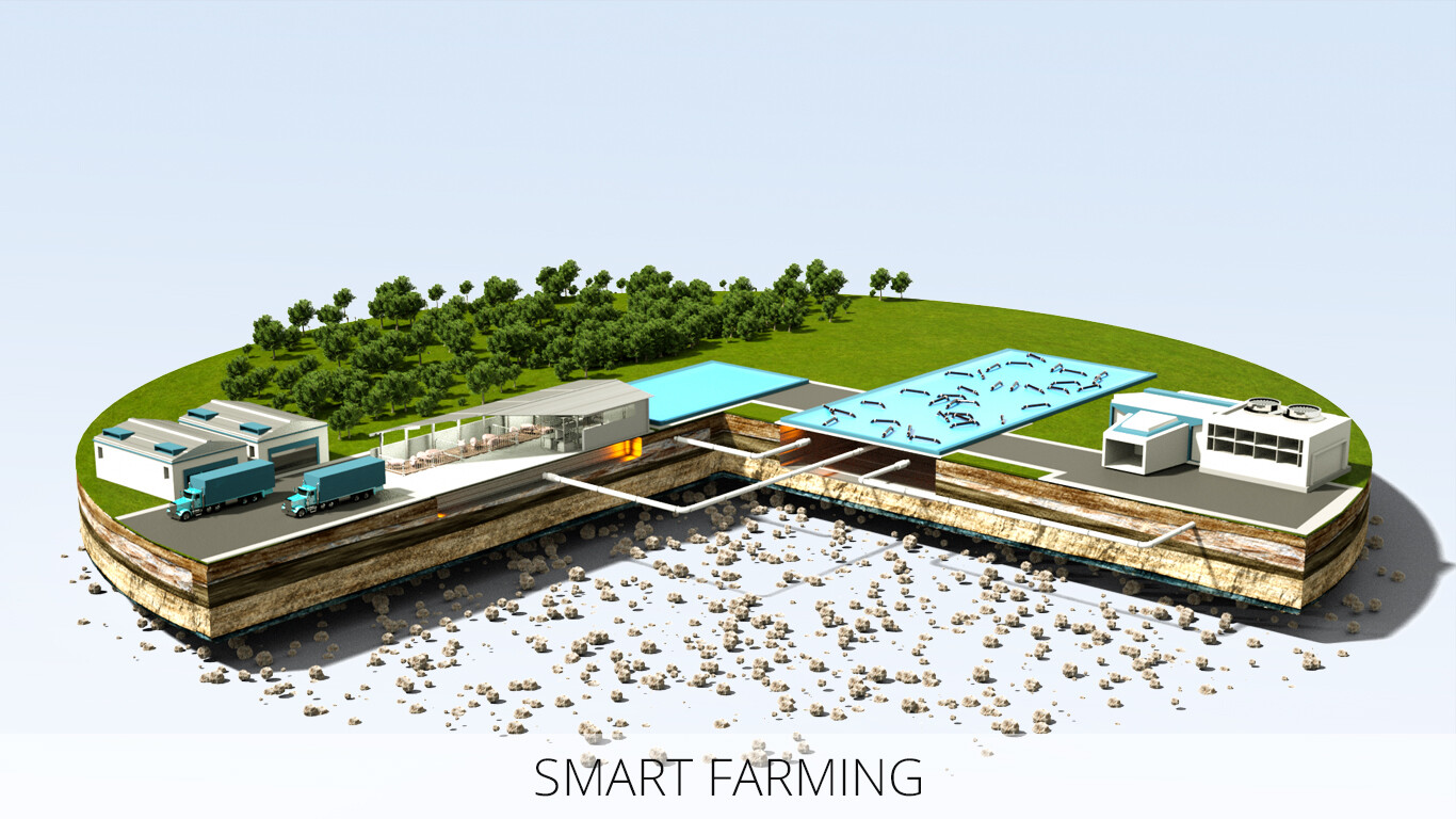 Product Animation - Smart Farm