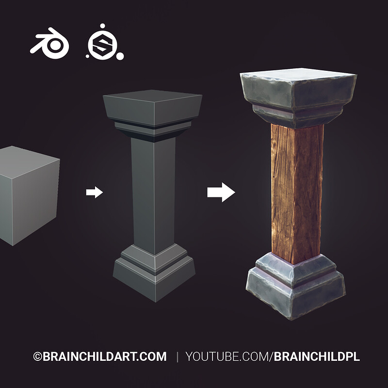 (6 HD Videos) Modeling & Texturing Workflow | Lowpoly Weapon Design | Stylised PBR Game Art | GUI
