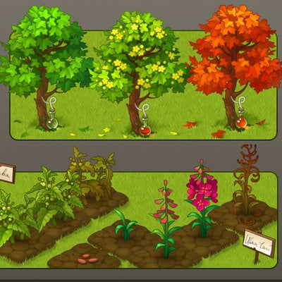 Social trees