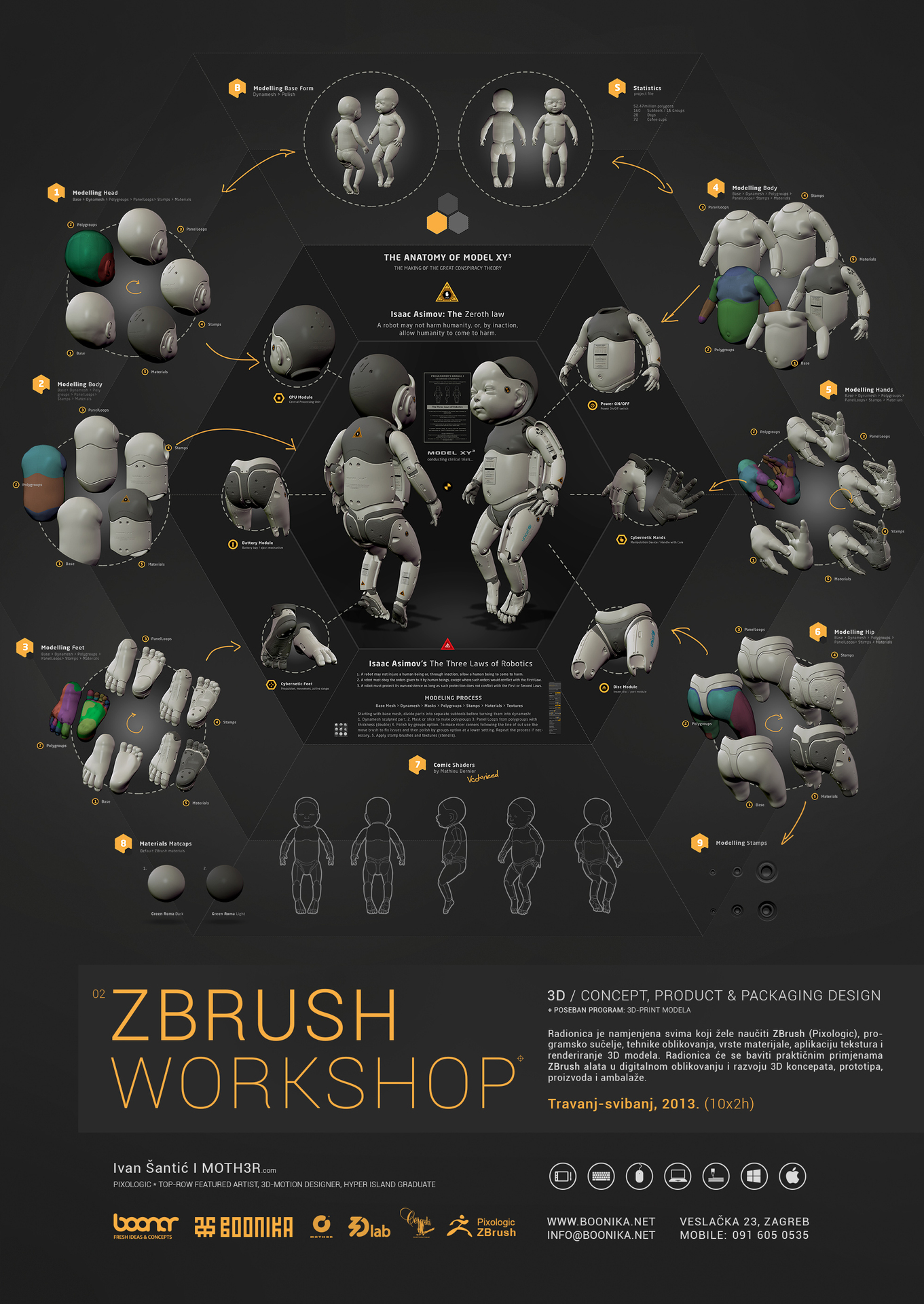 Zbrush workshop   poster %282k%29