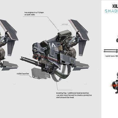 Sentry dronel rocketpodc
