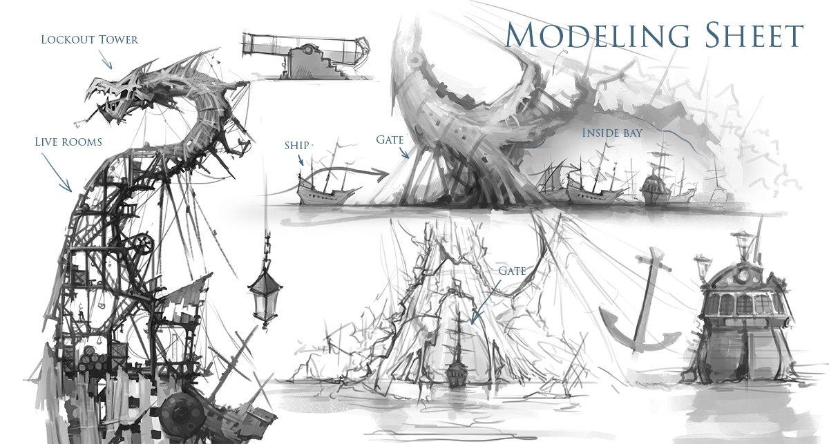 Igor artyomenko modelsheet