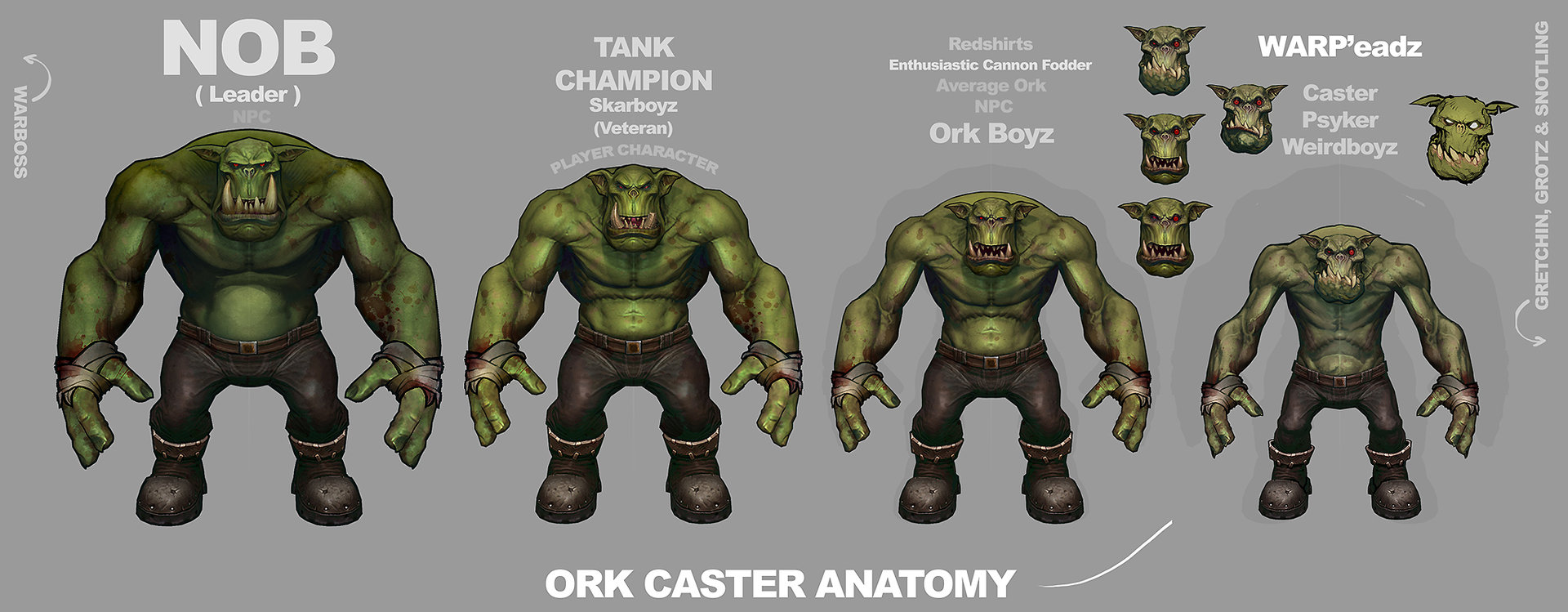 Ted beargeon ork caster psyker anatomy sk