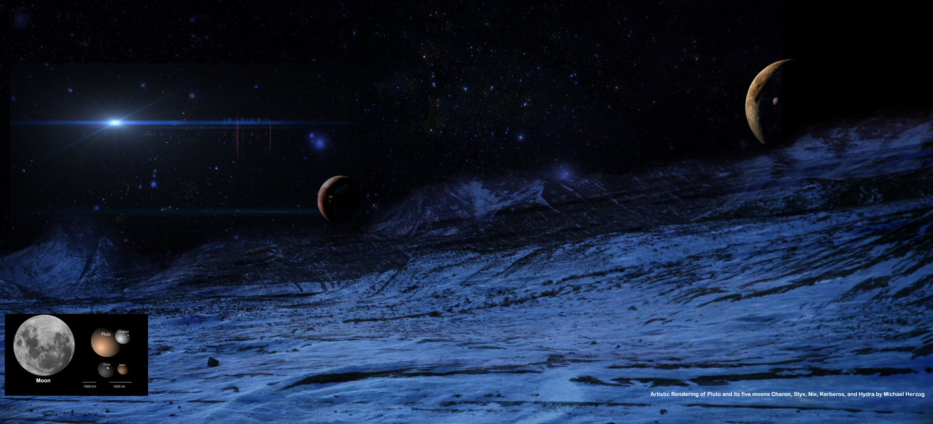 Kerberos Moon Of Plluto: Pluto And Its Five Moons