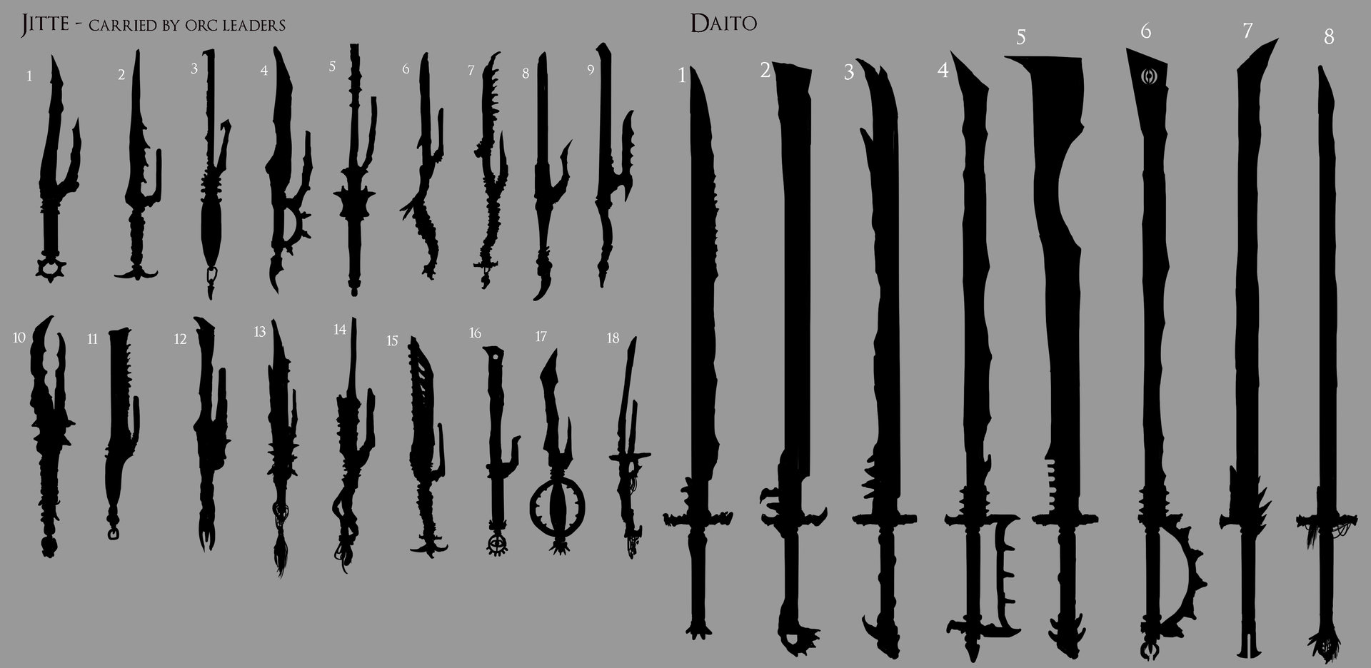 Chenthooran nambiarooran weapons 1