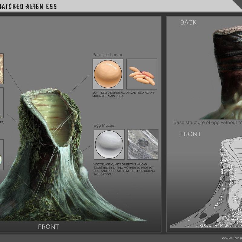 Sci-fi Horror - Alien Egg