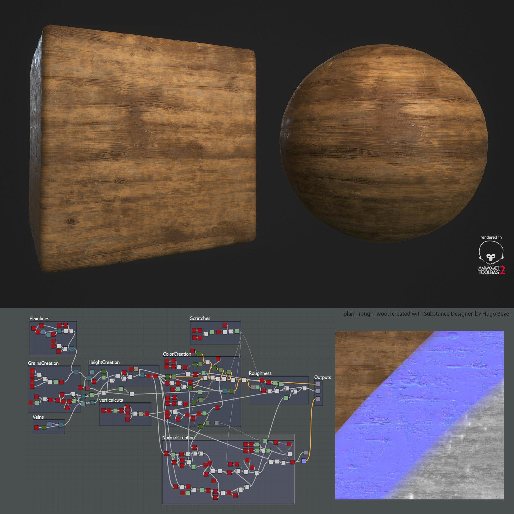 Artstation Plain Rough Wood Substance Designer