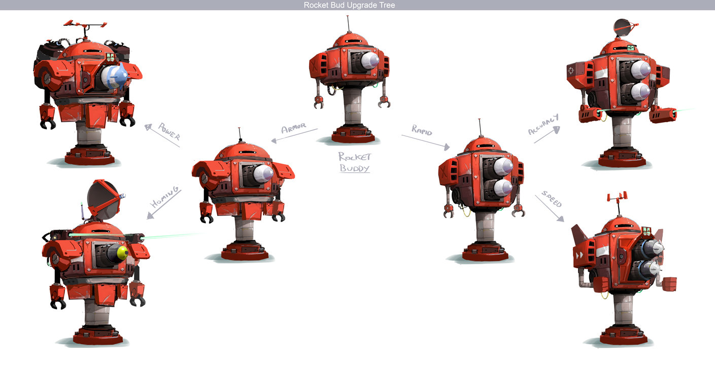 Dylan scher rocket bud upgrades