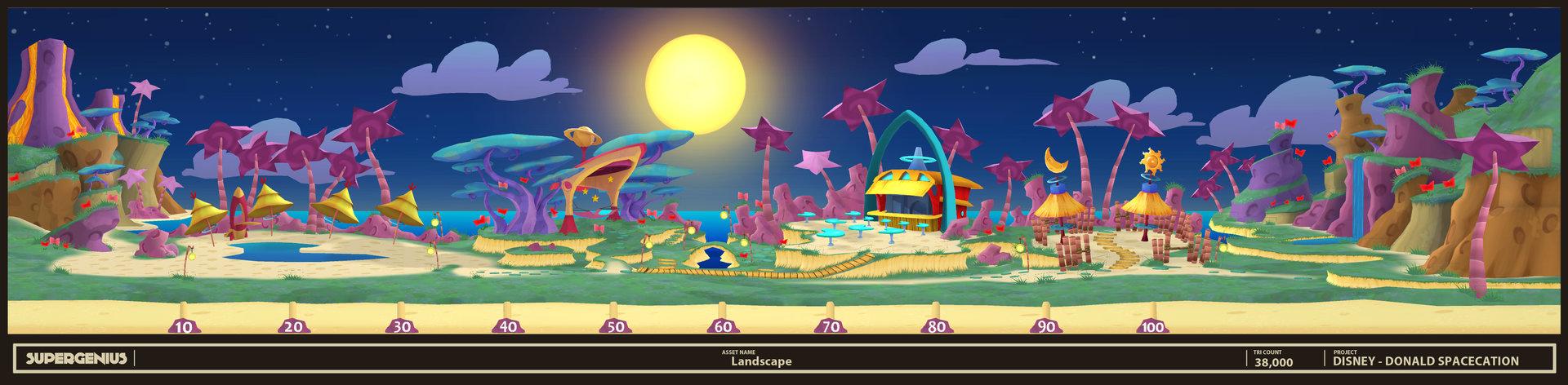 Robert fink disney donald landscape screen