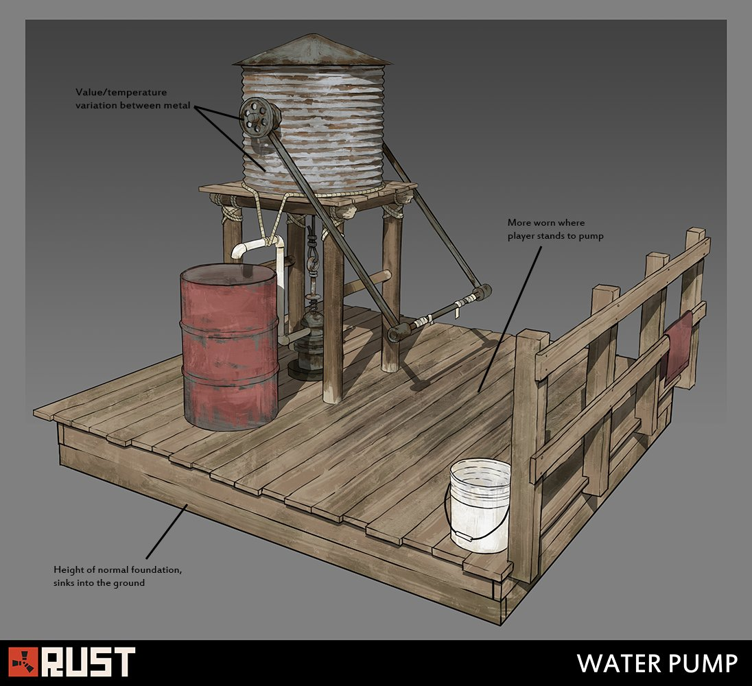 Rust Water Well
