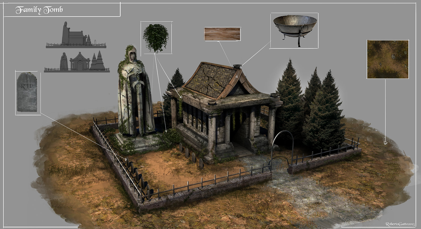 Family tomb concept