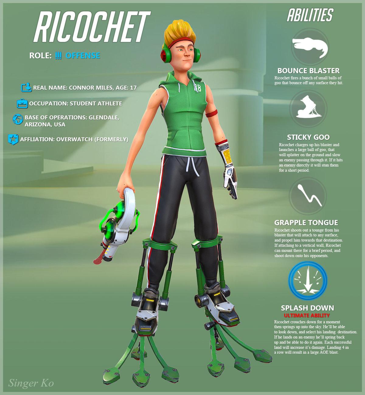 Ricochet Info