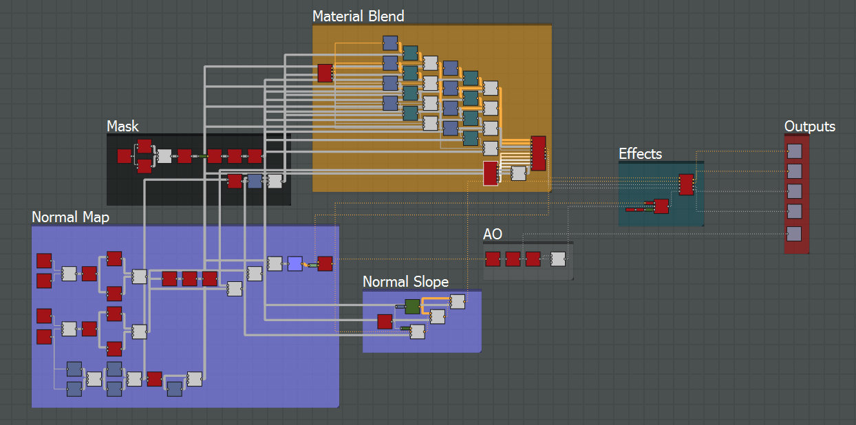Substance Designer Graph