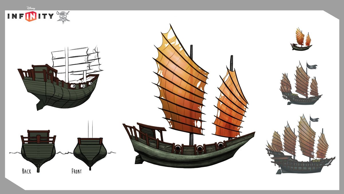 The smallest Sau Feng fleet ship