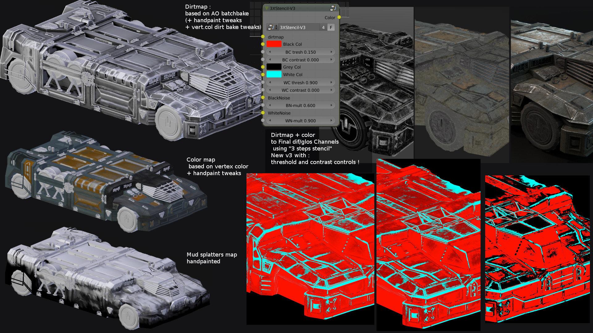 Nicolo zubbini technical textures