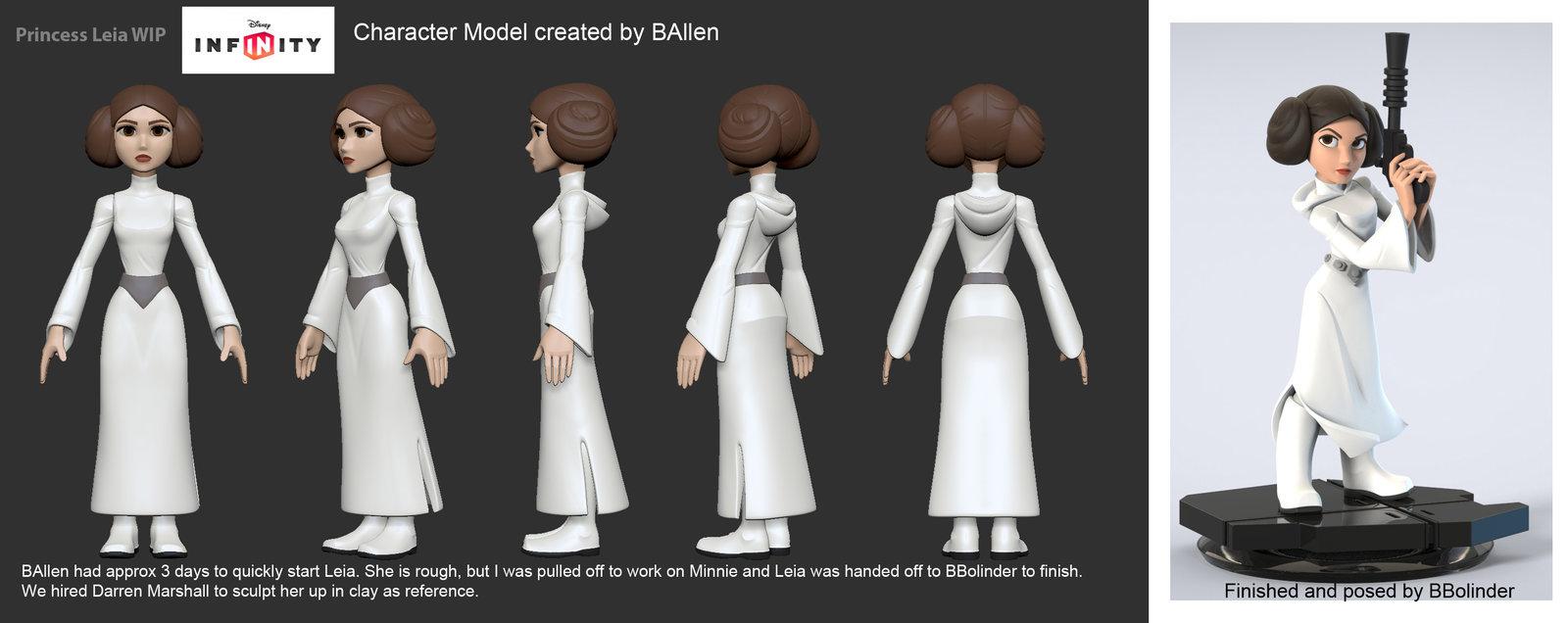 Model by BAllen and BBolinder