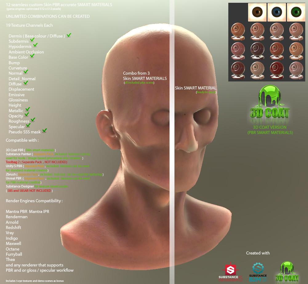 ArtStation 3D Coat PBR Materials and Textures Michael Bitsakis