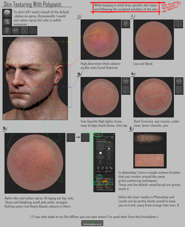 Cg Paint Texture Shaders Skin | Horseracingsyndicates