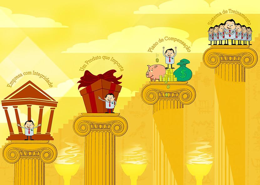 Angelo carvalho quatro pilares