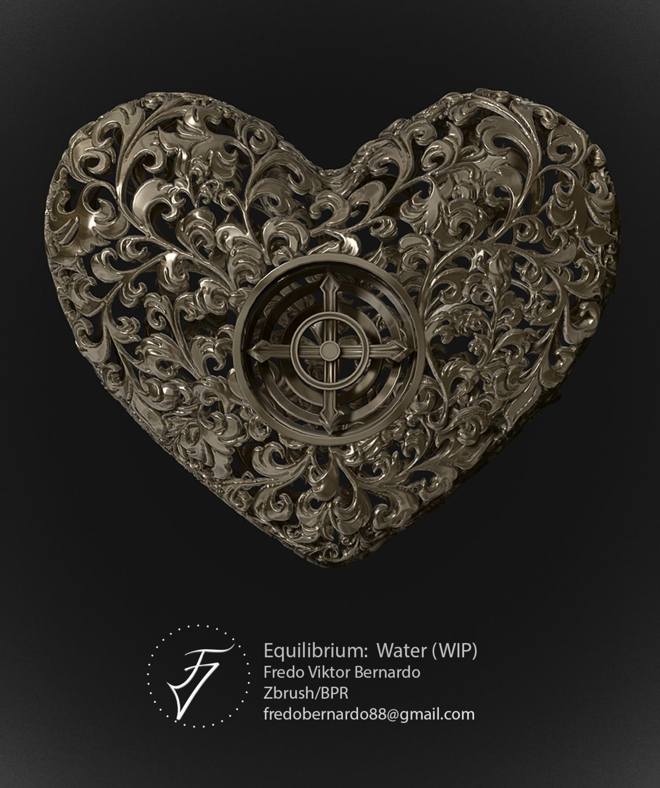 Equilibrium: Water