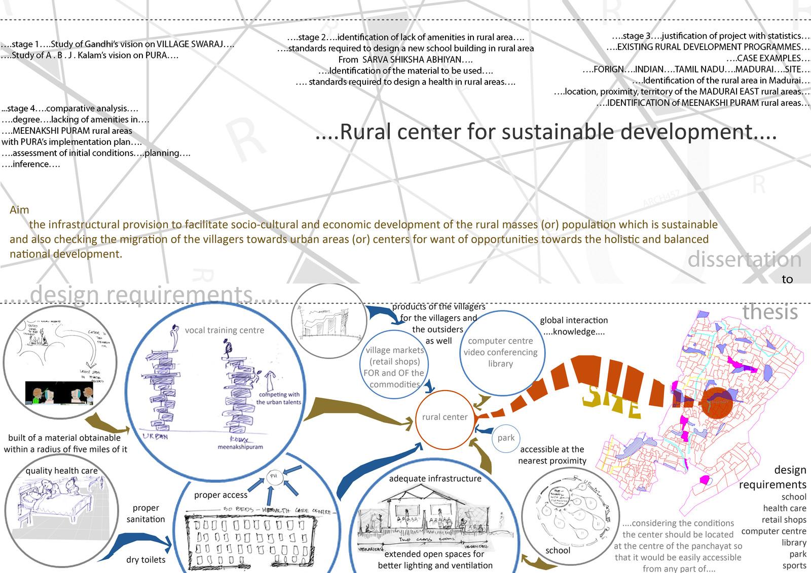 Thesis of rural development tkam calpurnia essay