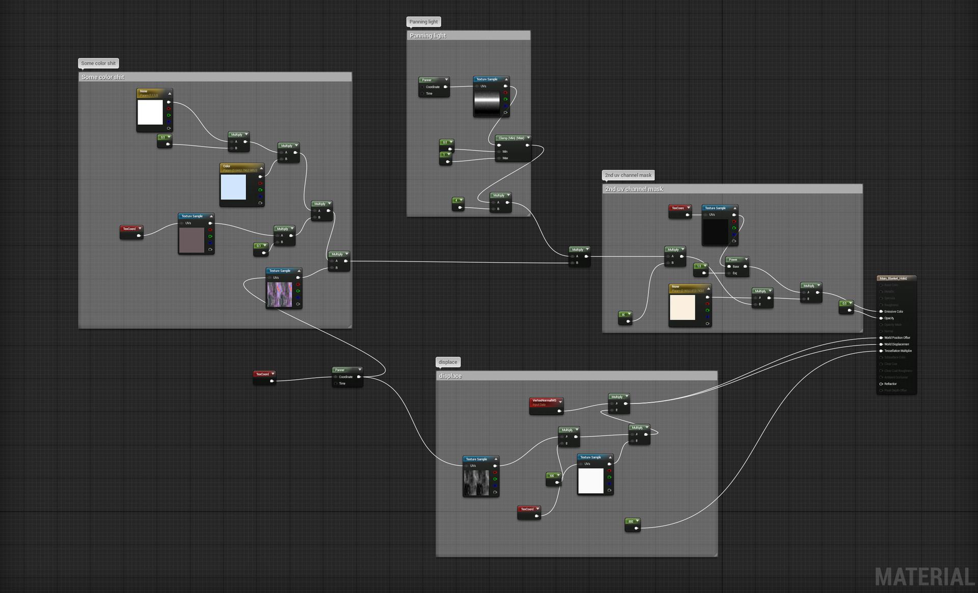 Hologram shader graph