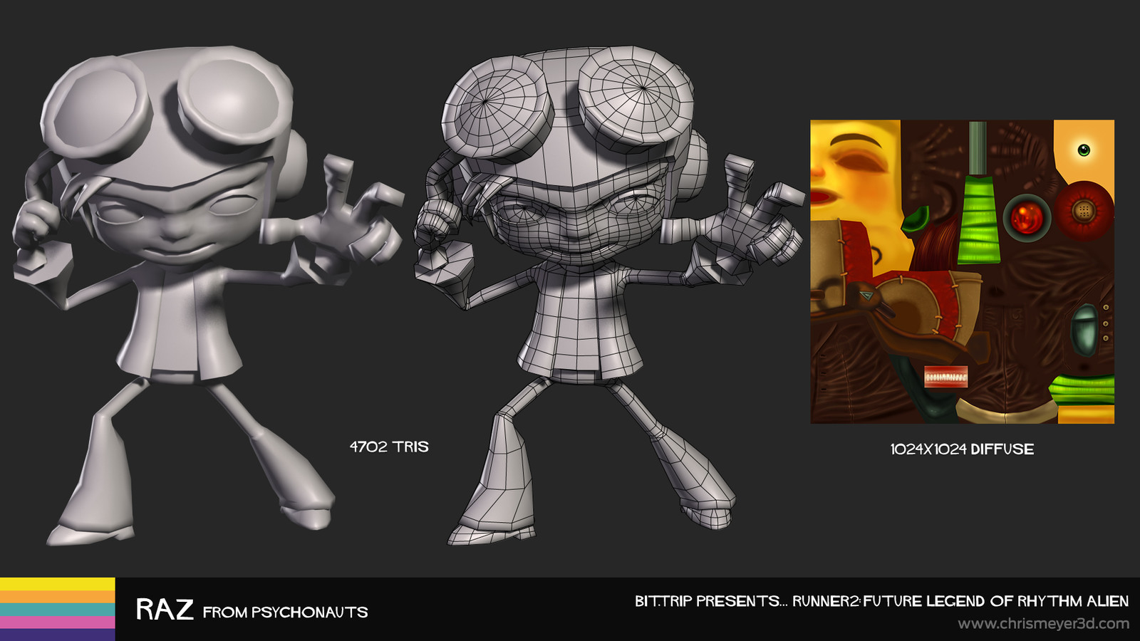 Raz from Psychonauts  wires and textures