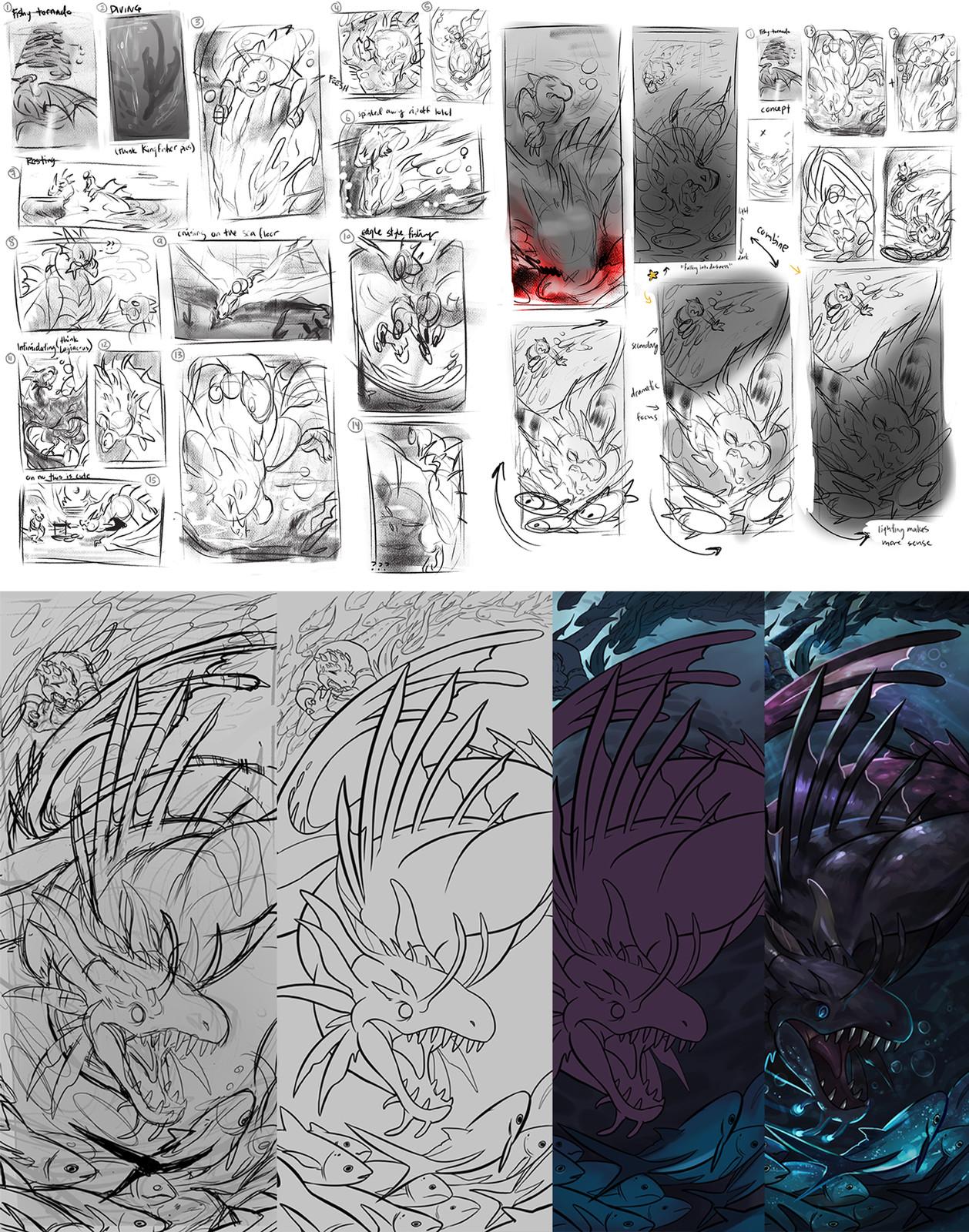 Thumbnails and Process