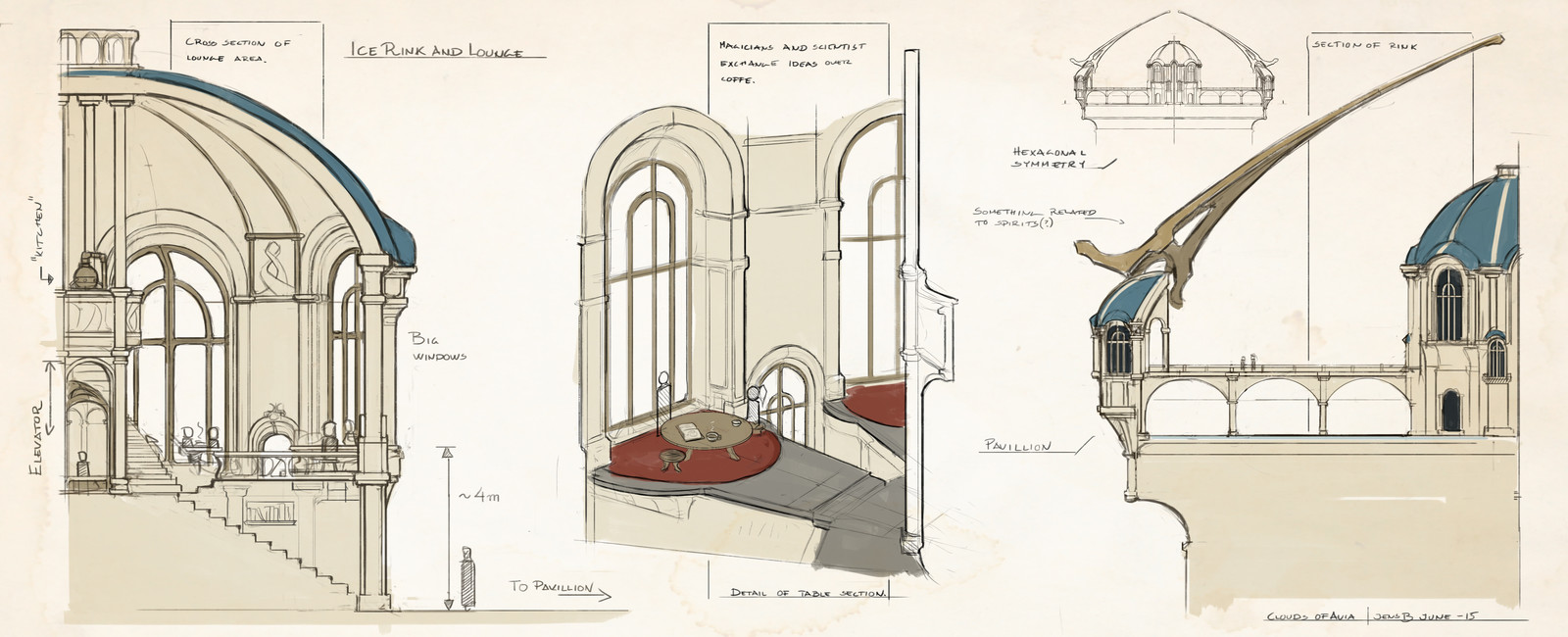 Design of cross sections of the tower.