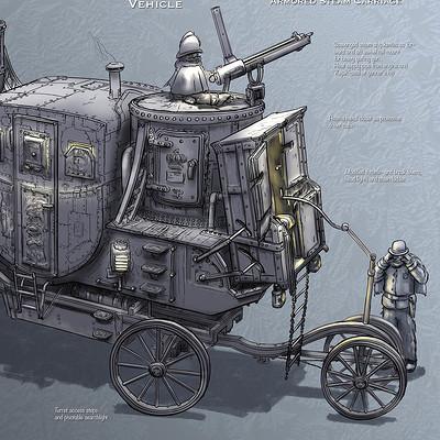Francis goeltner francisgoeltner hypothermia 20 steamcarriage s