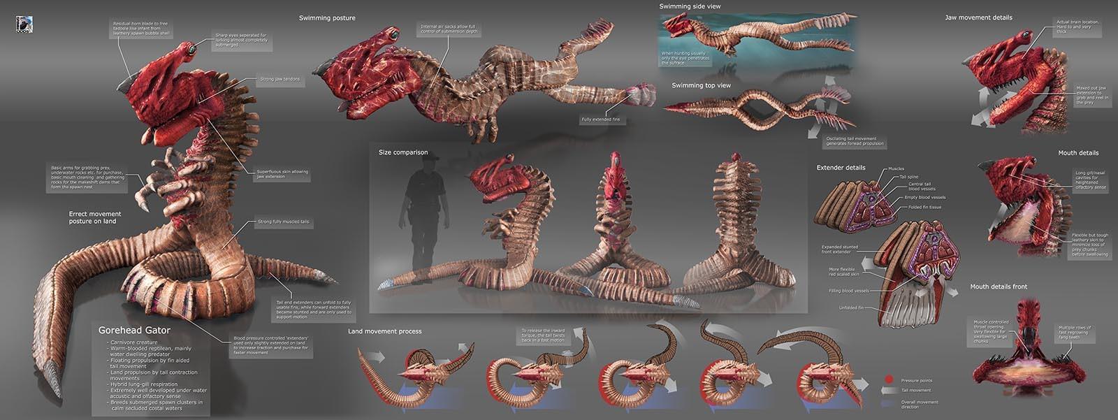 Francis goeltner grimmodds creatures temperatecontinent goreheadgator plainsig s