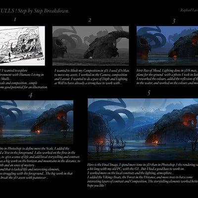 Raphael lacoste the skulls breakdown2
