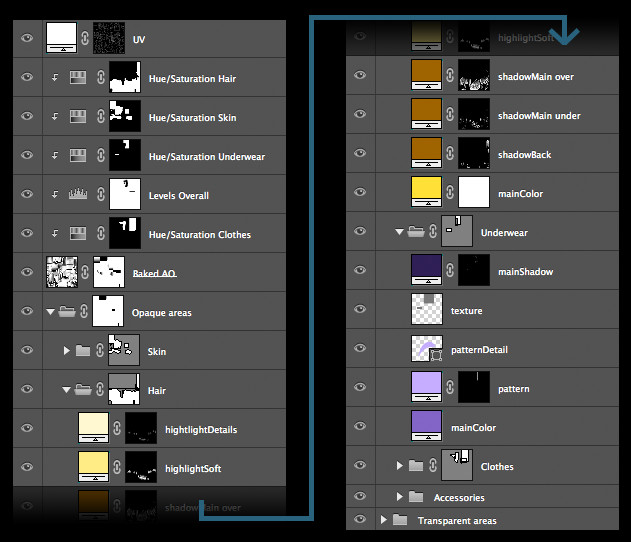 Texture layer examples