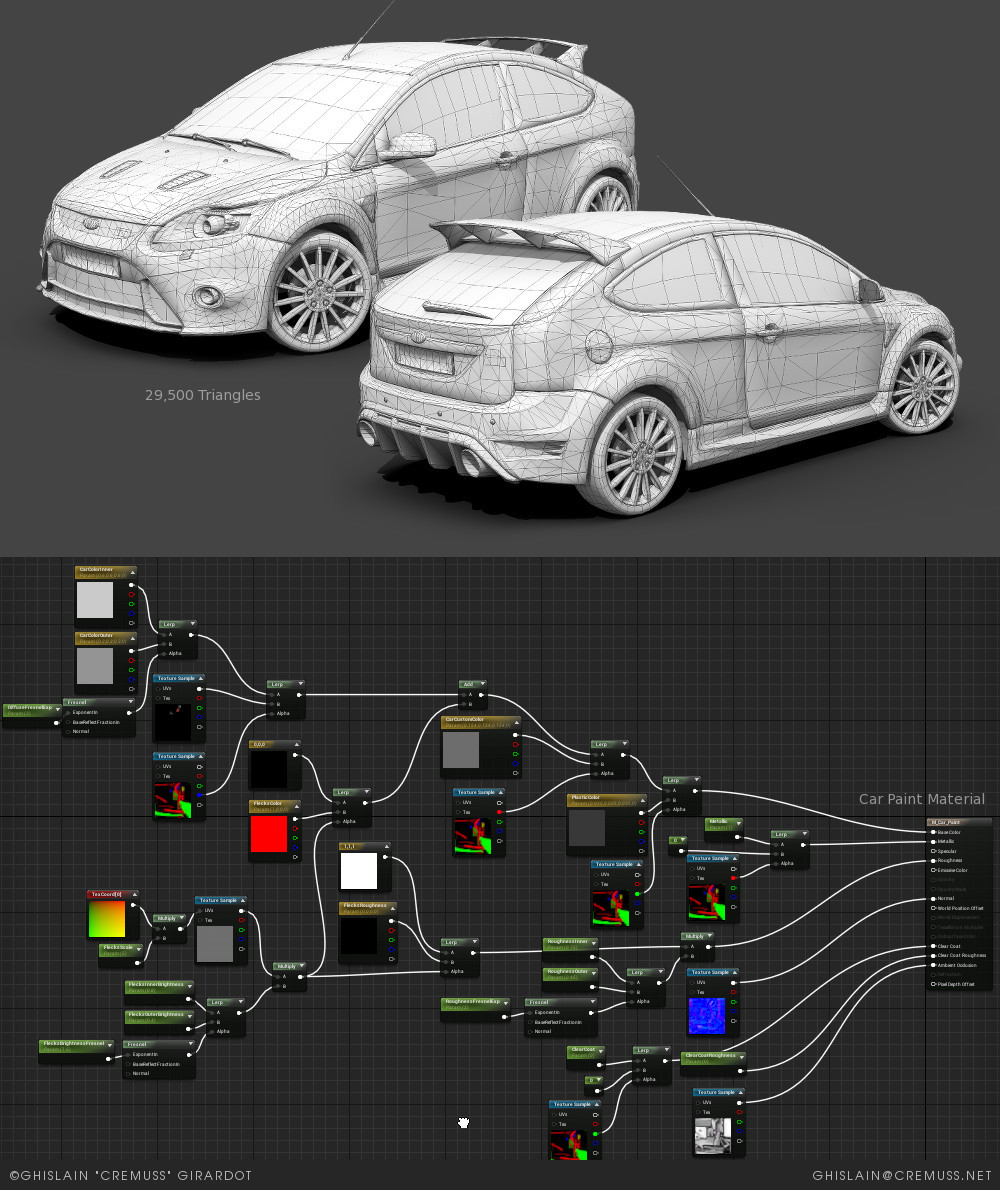 ArtStation - Low-poly Ford Focus RS500 - Unreal Engine 4, Ghislain
