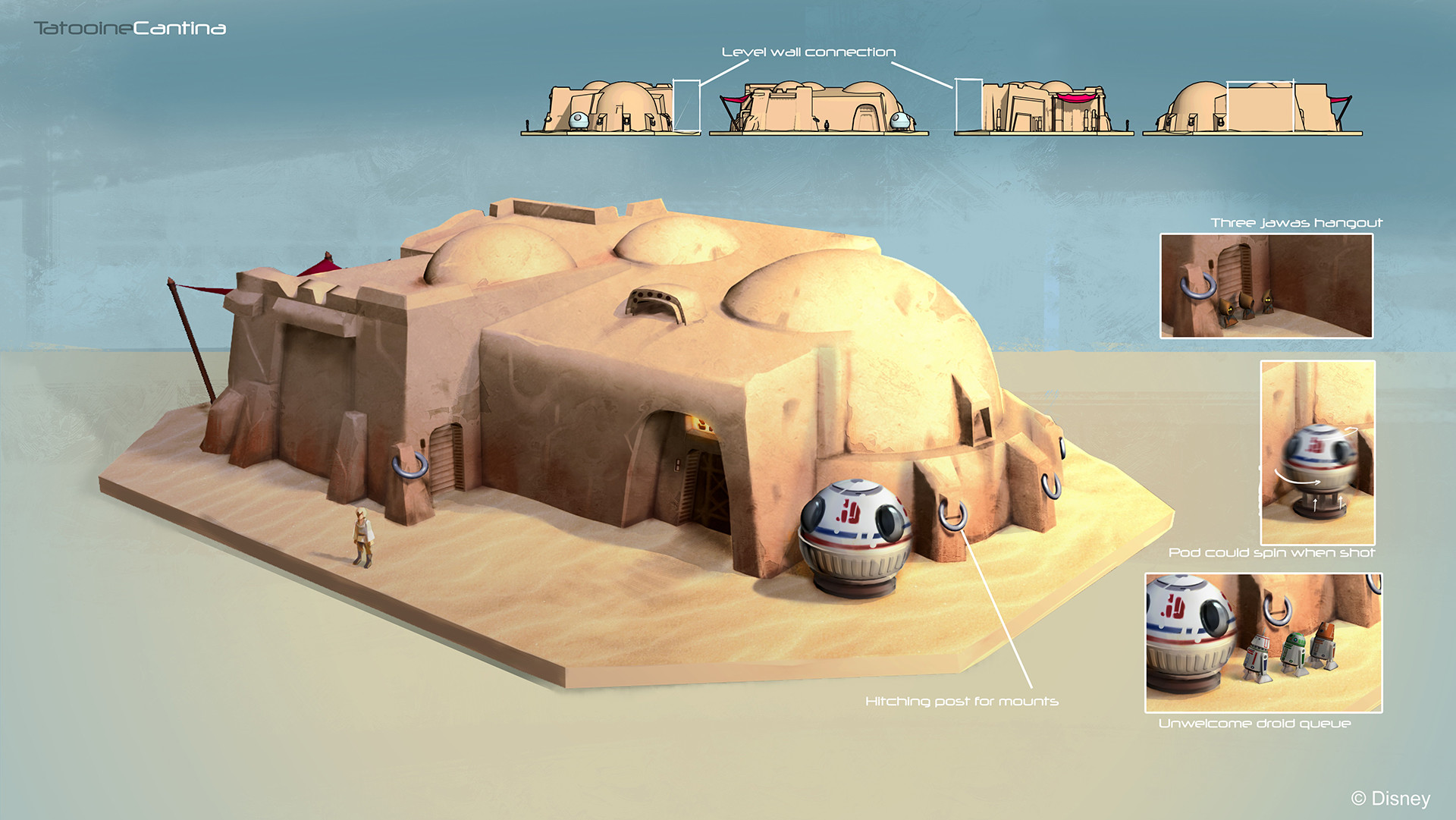 Star Wars Buildings