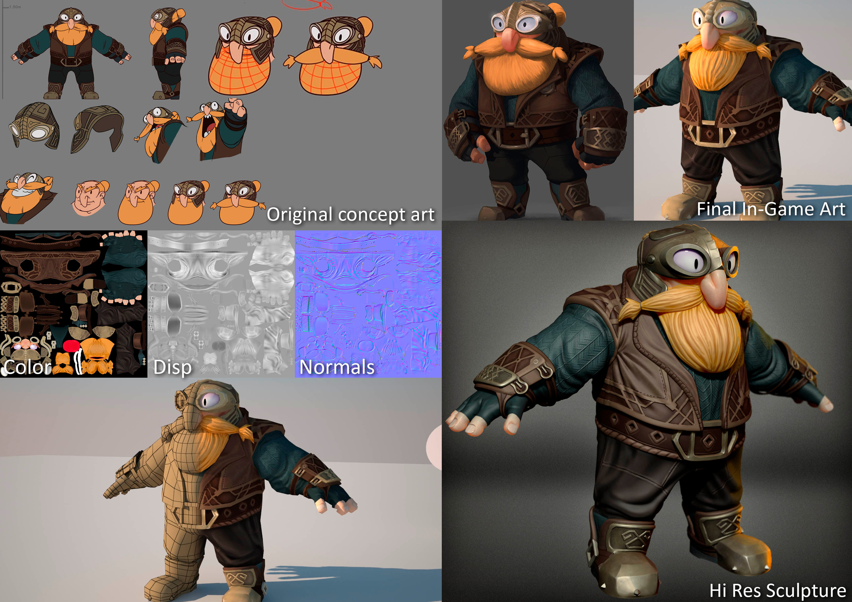 Low poly videogame character modelling (all copyrights owned by Davalor Studios)