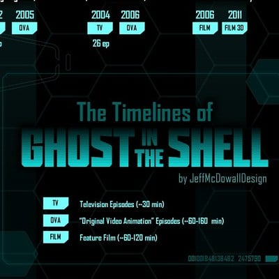Jeff mcdowall ghostintheshell timeline2
