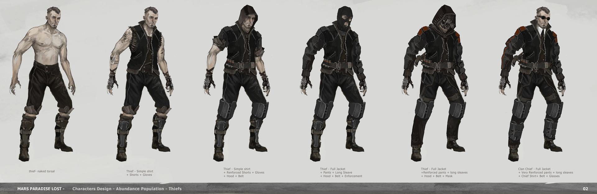 Alexandre chaudret mpl characters abondance population thief02