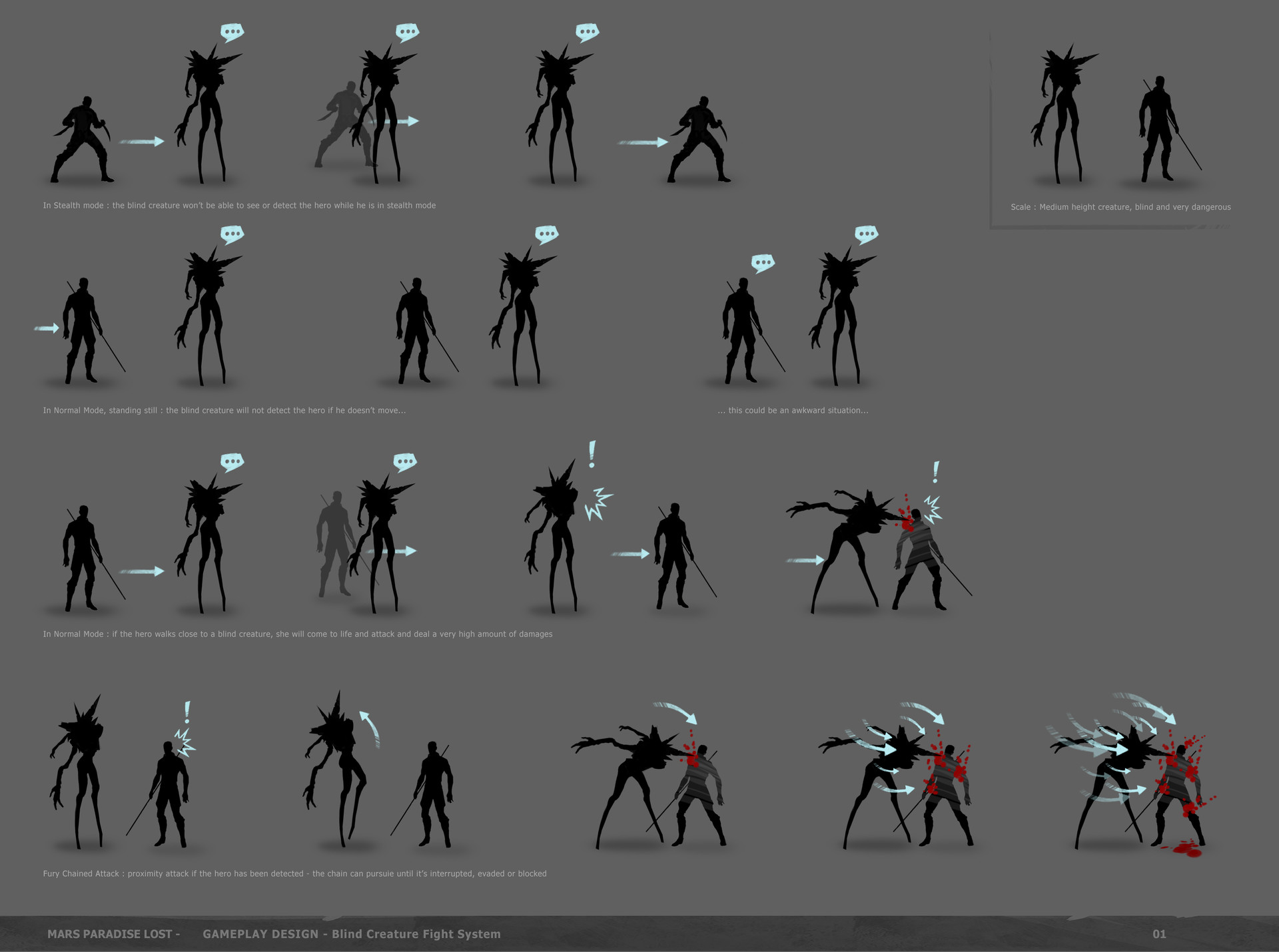 Alexandre chaudret mars2 gameplaydesign creature05